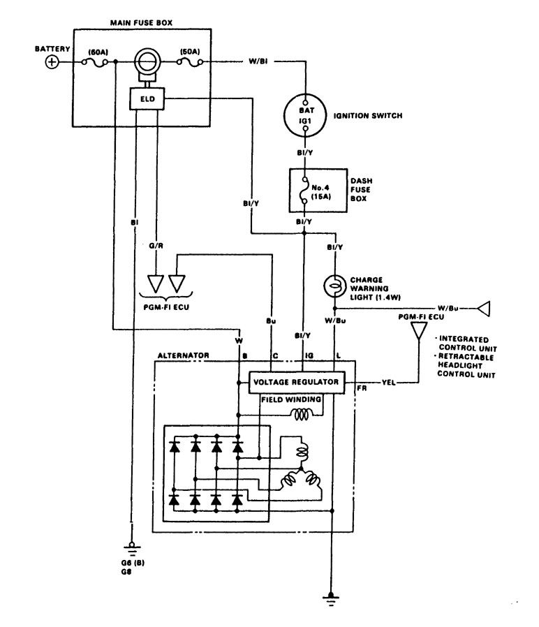 Acura Integra 1988 Wiring Diagrams Charging System