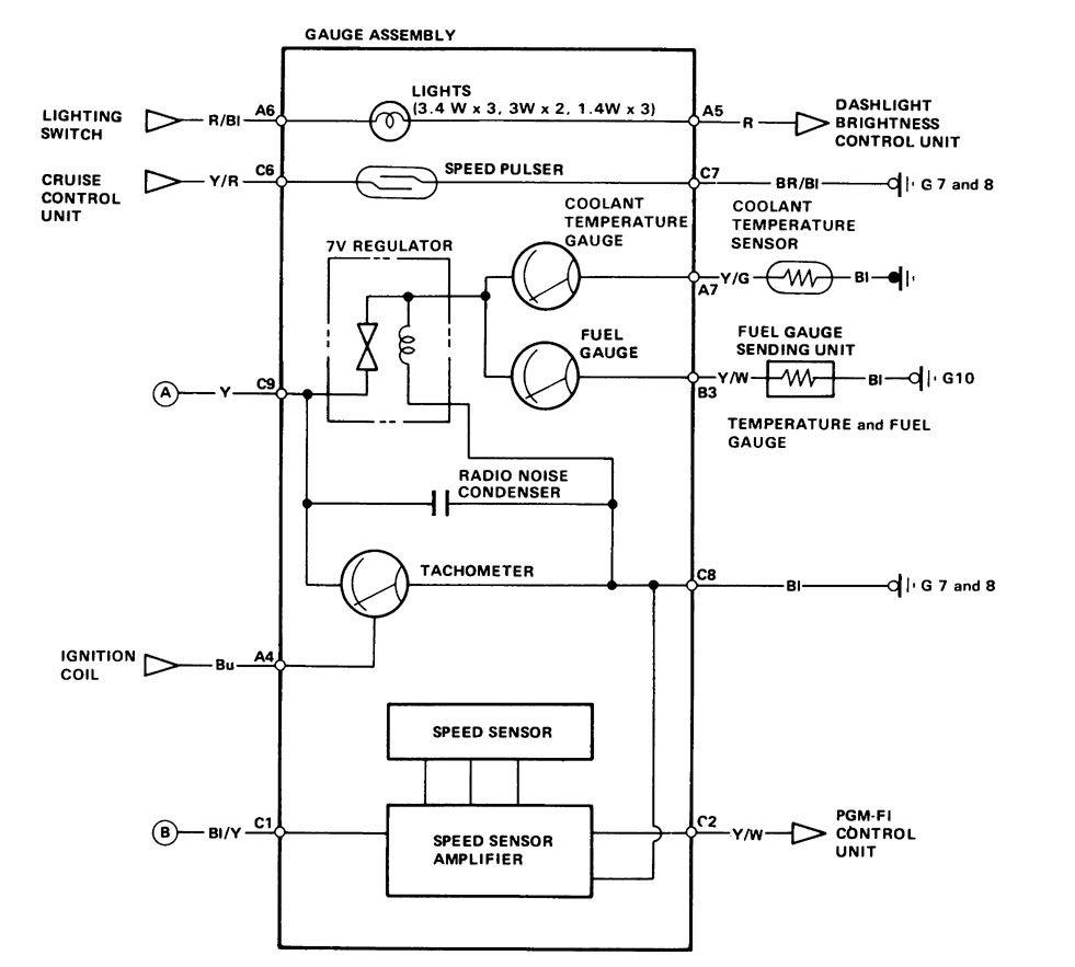 Acura Integra Wiring Diagram Instrumentation on 1995 Acura Integra Fuse Box Diagram