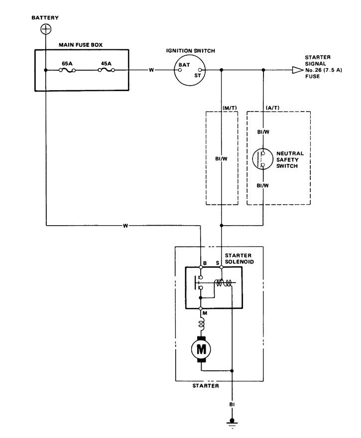 Acura Integra  1986 - 1988  - Wiring Diagrams
