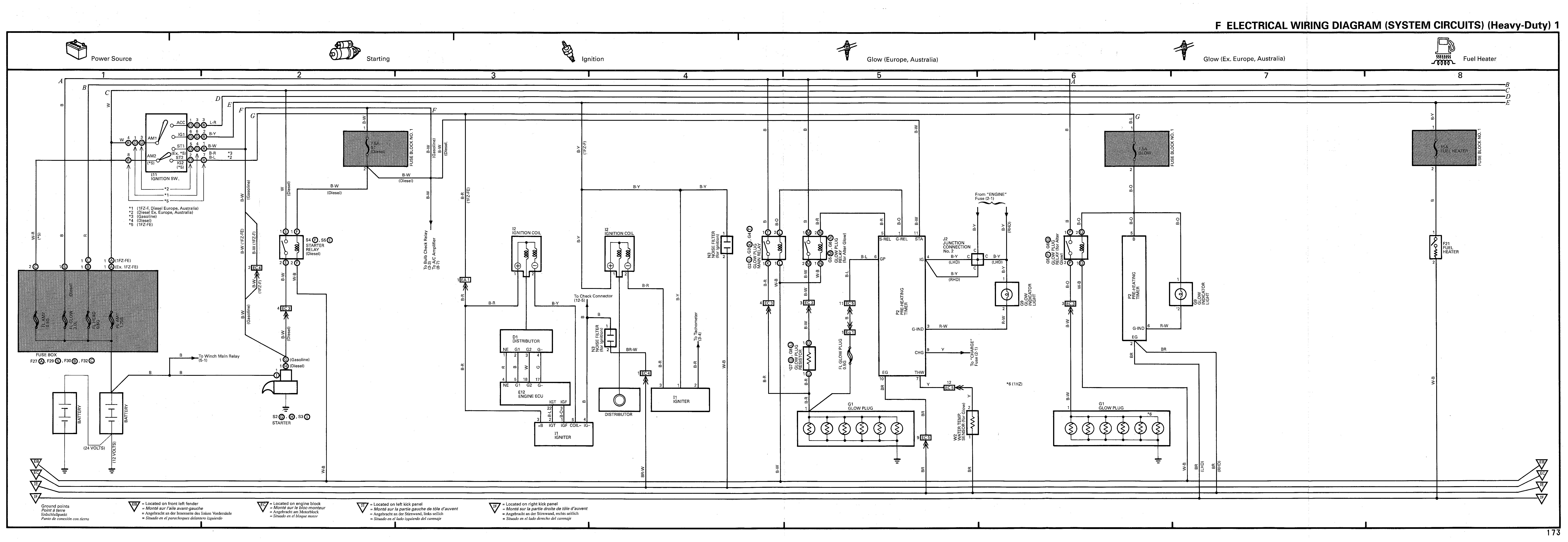 1990 Toyota Wiring Diagram Daily Update 1988 Camry Radio Land Cruiser 1998 Electrical 4runner