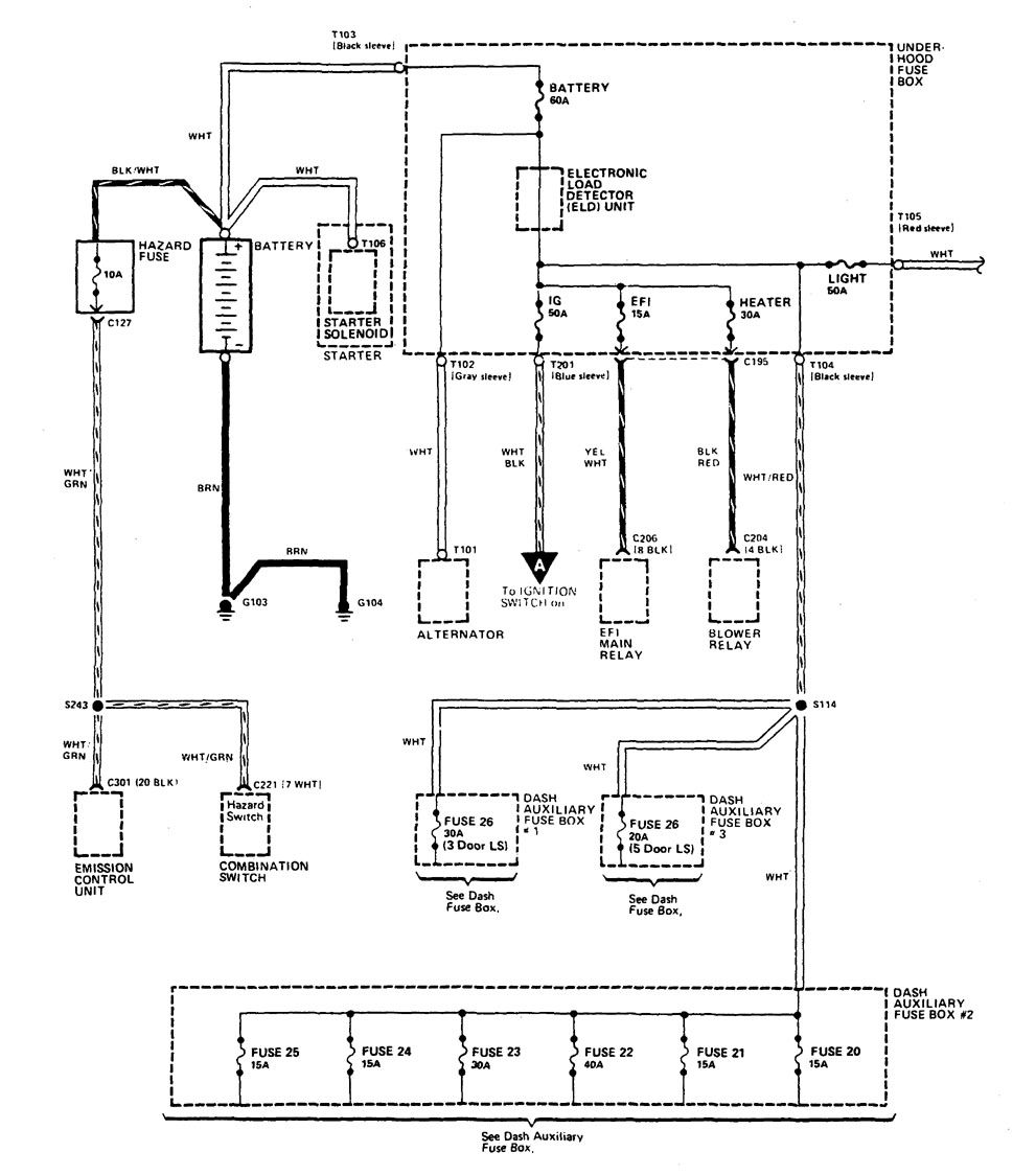 Integra Fuse Box Wiring Diagrams For 89 - Wiring Diagram ... on