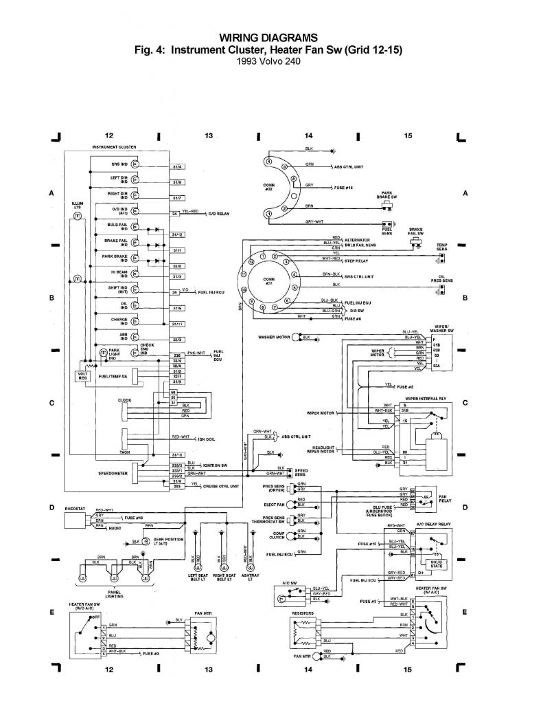 volvo 240 brake light wiring diagram volvo 240 (1993) - wiring diagrams - instrument cluster ...