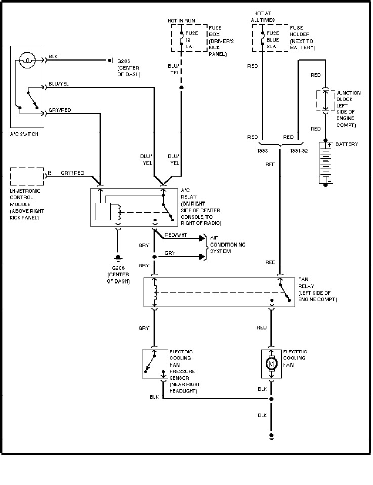 volvo 240  1991 - 1993  - wiring diagrams - cooling fan circuit