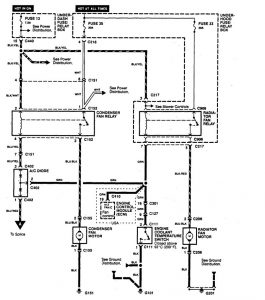 acura integra (1995 - 1997) - wiring diagrams - cooling fans -  carknowledge.info  carknowledge.info