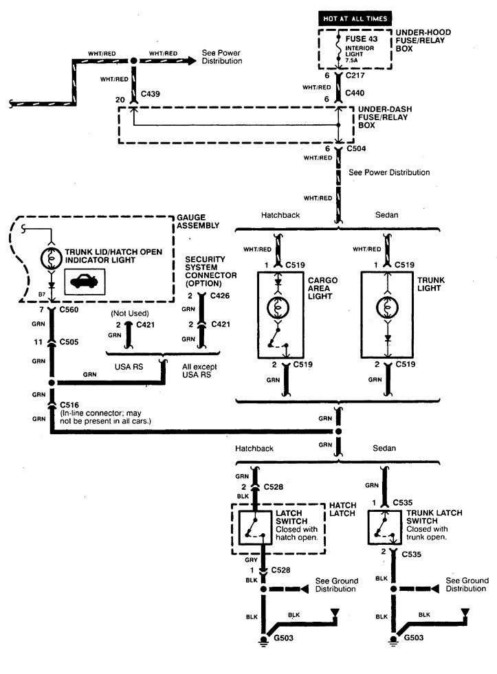 acura integra  1999  - wiring diagrams