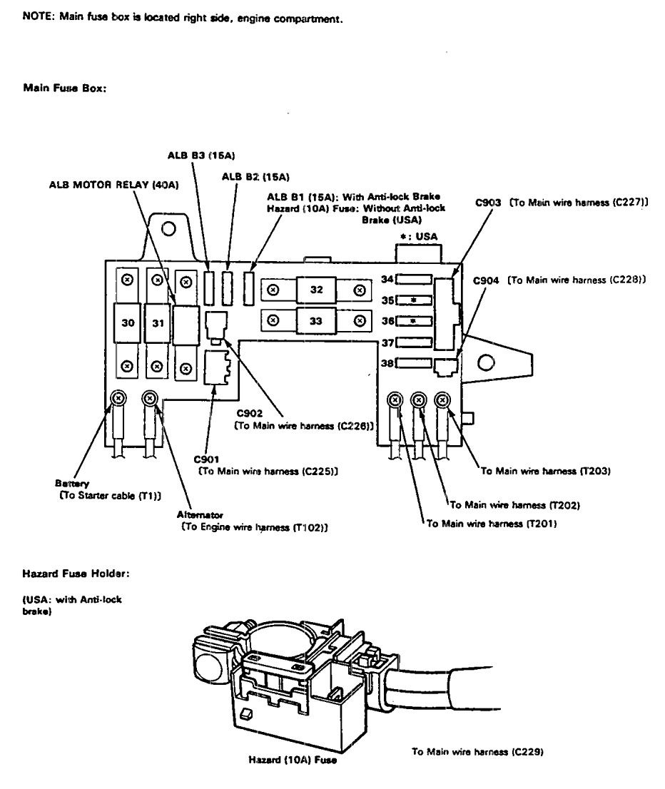 acura integra  1991 - 1993  - wiring diagrams - fuse block