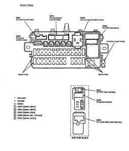 95 Acura Integra Fuse Box Diagram - House Wiring Diagram Symbols •