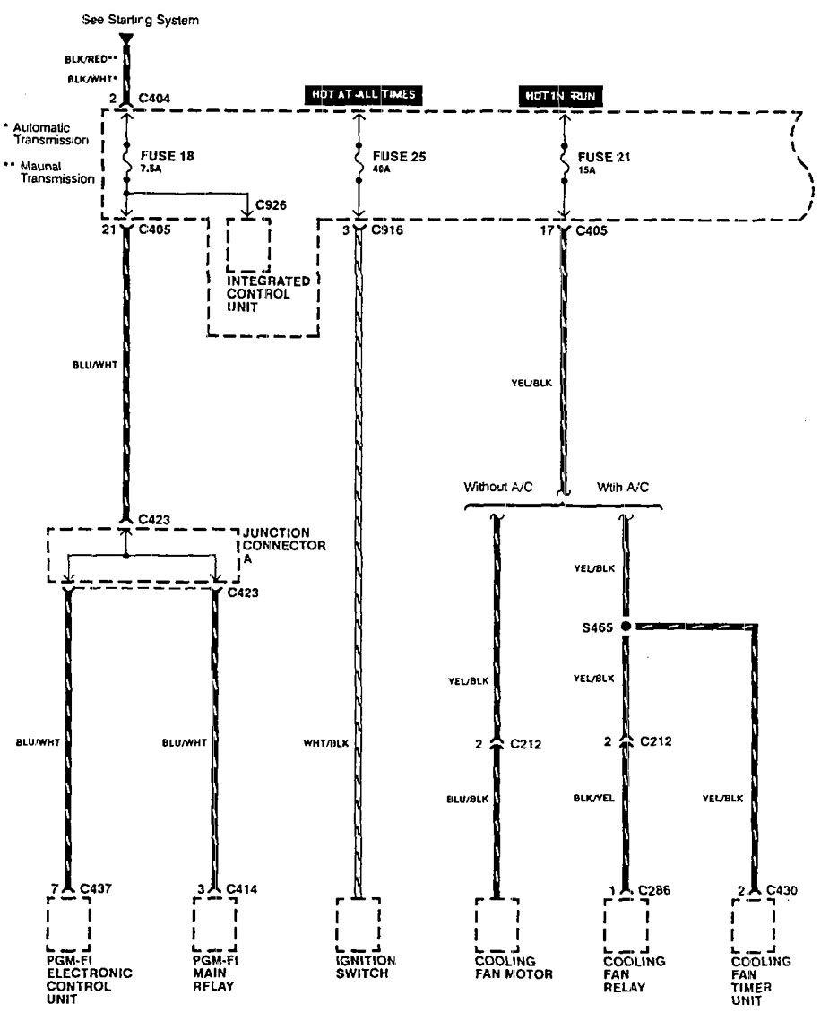 acura integra wiring diagram fuse panel 13 acura integra (1990) wiring diagrams fuse panel carknowledge