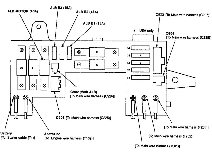 Acura Integra (1990) - wiring diagrams - fuse panel ...