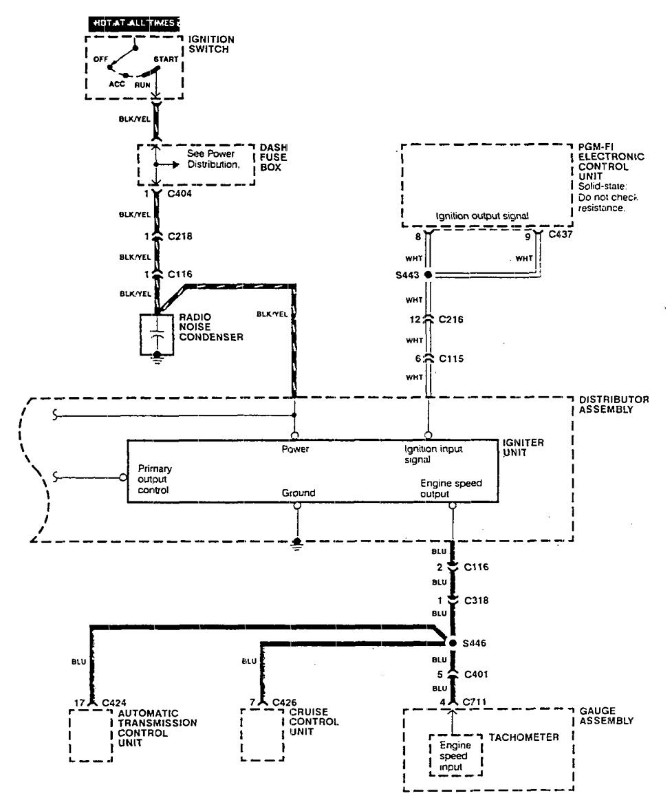 Acura Integra 1990 Wiring Diagrams Ignitation Carknowledge Diagram Ignition