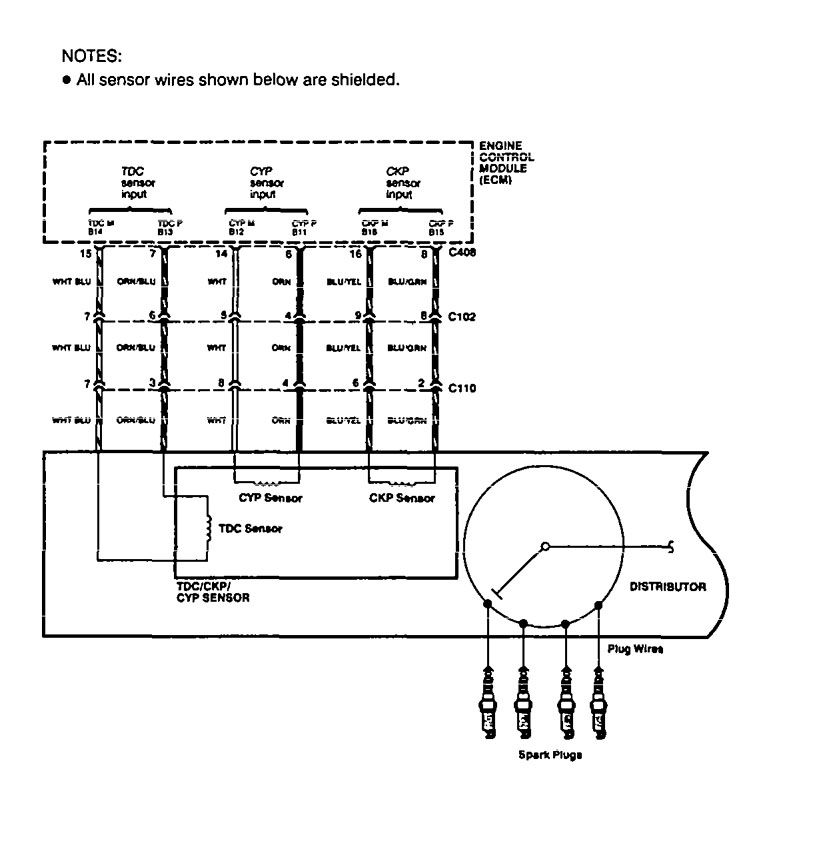 Acura Integra  1994  - Wiring Diagrams - Ignition