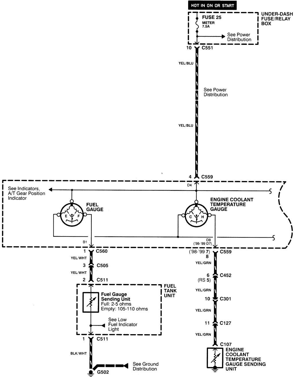 acura integra  1998 - 2001
