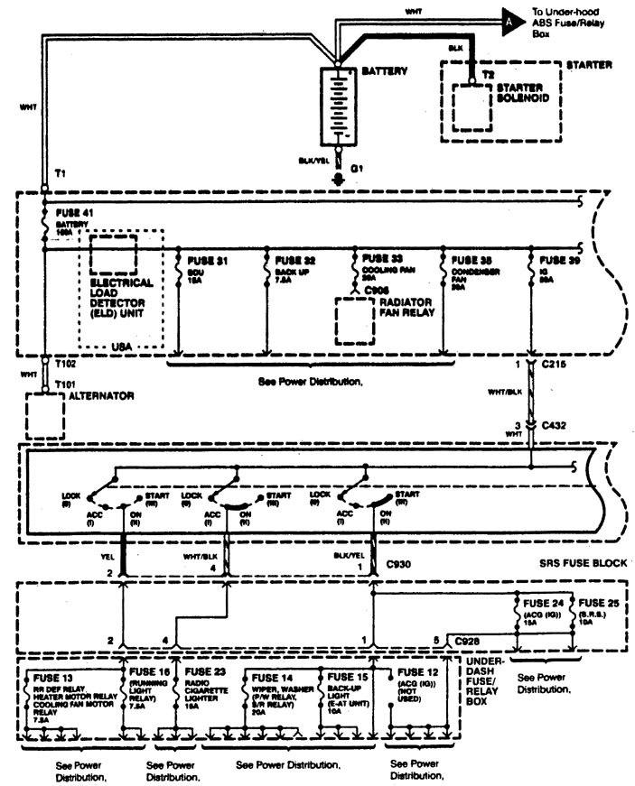 Acura Integra (1996) - wiring diagrams - power distribution ...