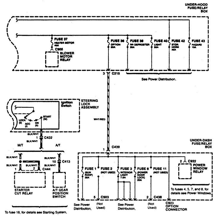 Acura Integra (1996) - wiring diagrams - power distribution -  Carknowledge.infoCarknowledge.info