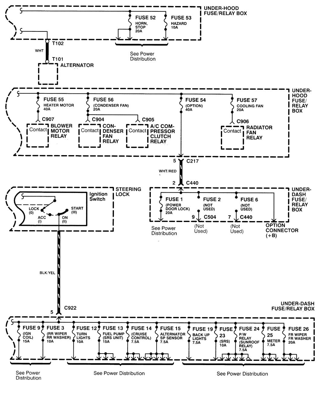 1998 jeep grand cherokee power distribution wiring diagram