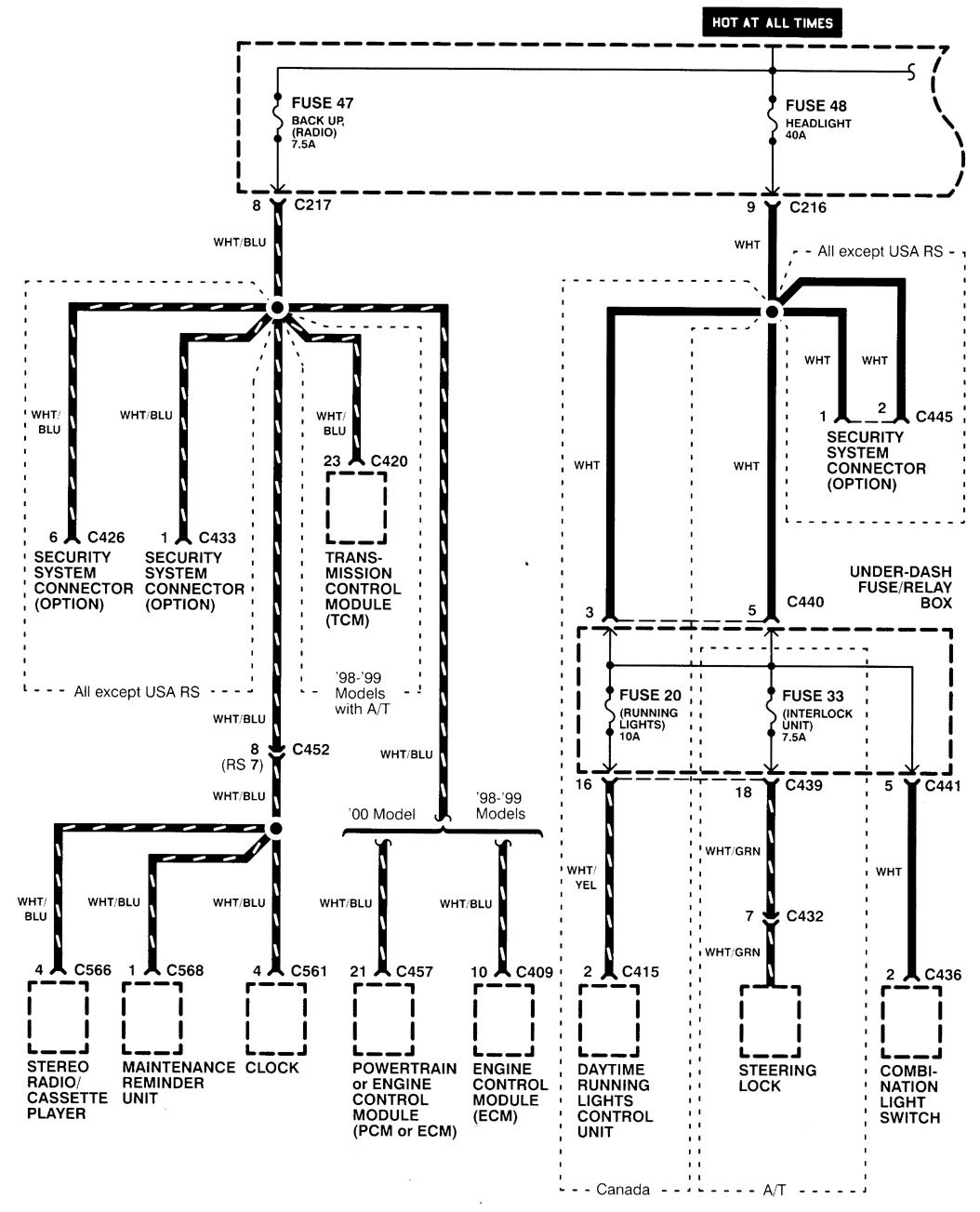 Integra Gsr Fuse Diagram Great Design Of Wiring 1995 Acura Turn Signal 2000 Auto 97