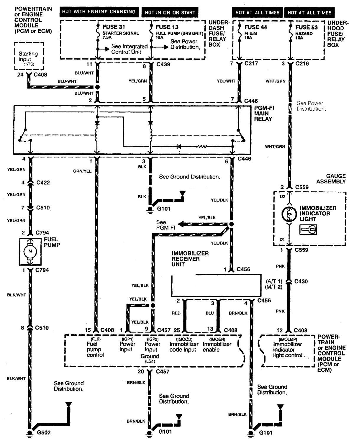 [SCHEMATICS_4FD]  05 Chrysler Pacifica Immobilizer Wiring Diagram - data wiring diagram | 05 Chrysler Pacifica Immobilizer Wiring Diagram |  | Edgar Hilsenrath