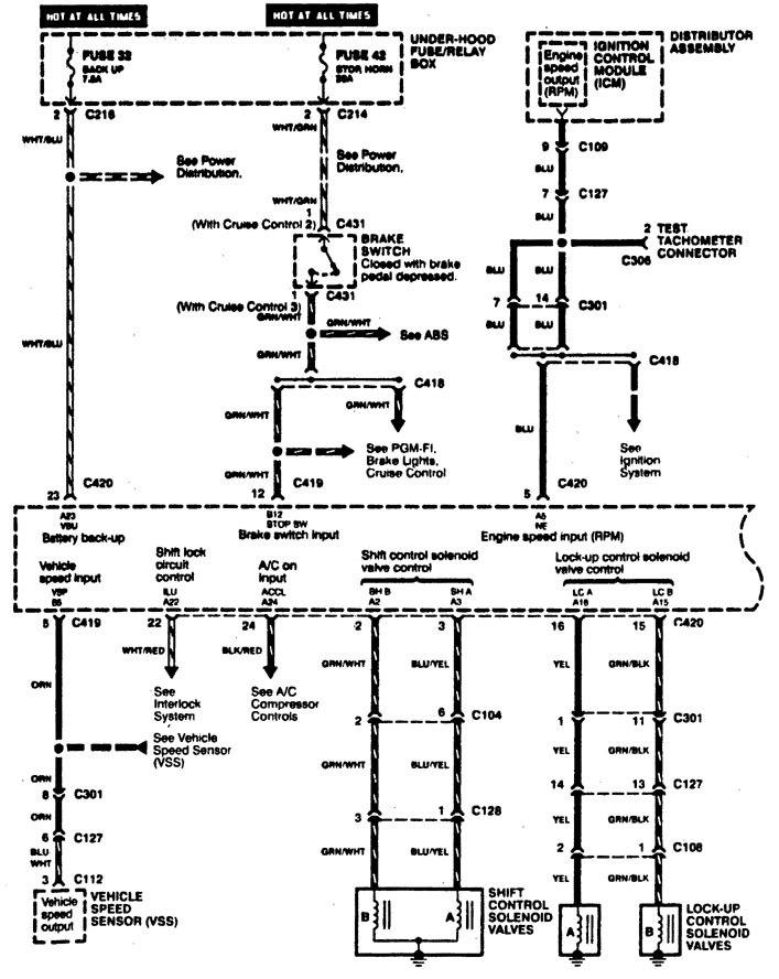 acura integra – wiring diagram – transmission controls (part 1)