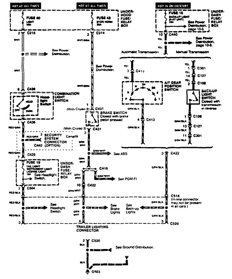 Diagram 1999 Saturn Sl2 Ignition Wiring Diagram Full Version Hd Quality Wiring Diagram Diagramcraigf Farmaciavecchiazzano It