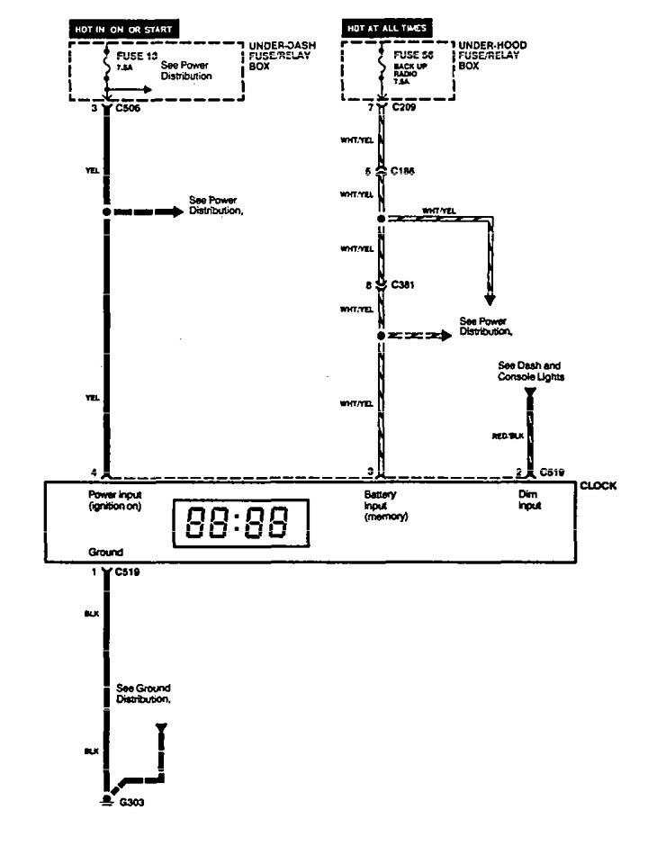 acura legend 1994 1995 wiring diagram clock. Black Bedroom Furniture Sets. Home Design Ideas