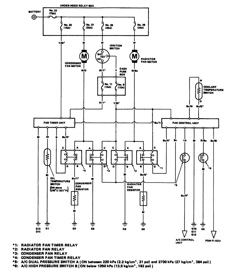 Acura Legend  1986  - Cooling System