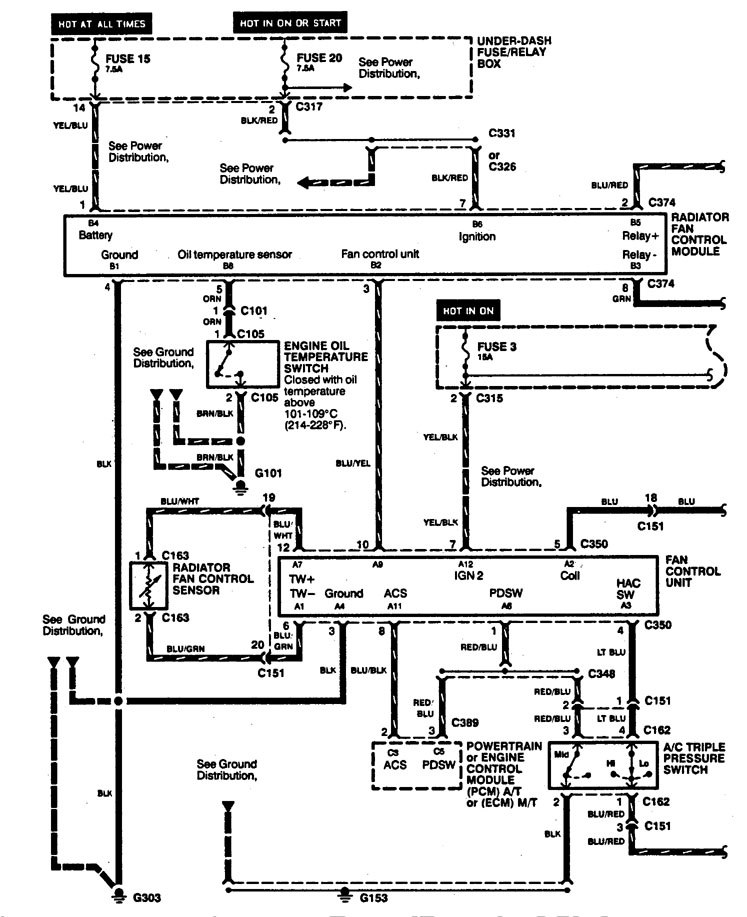 Acura Legend (1994) - wiring diagrams - cooling fans - Carknowledge.infoCarknowledge.info