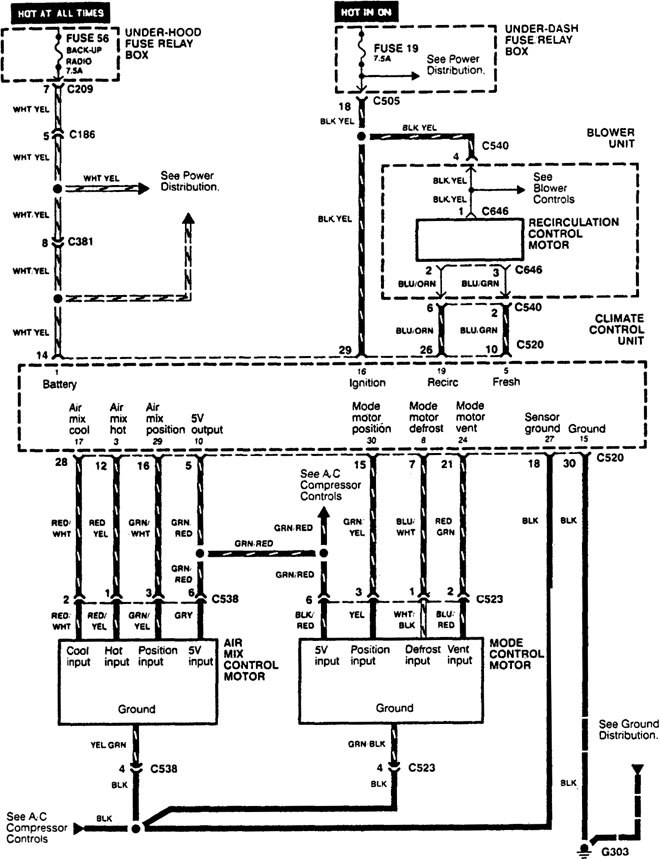 Acura Legend (1995) - wiring diagram - ground distribution -  Carknowledge.info | Acura Vigor Wiring Diagram |  | Carknowledge.info