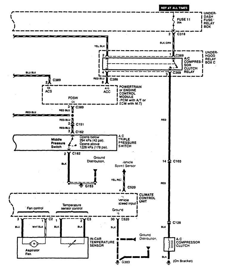Acura Legend (1995) - wiring diagram - ground distribution -  Carknowledge.info | Acura Legend Fuel Pump Wiring Diagram |  | Carknowledge.info
