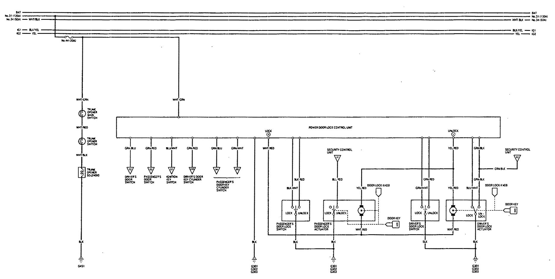 1993 Acura Legend Wiring Diagram Reveolution Of Integra Stereo Luggage Compartment Release Rh Carknowledge Info 1970 Mustang Tl