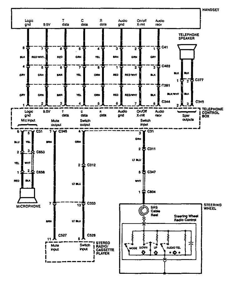 2013 ford transit connect fuse box diagram