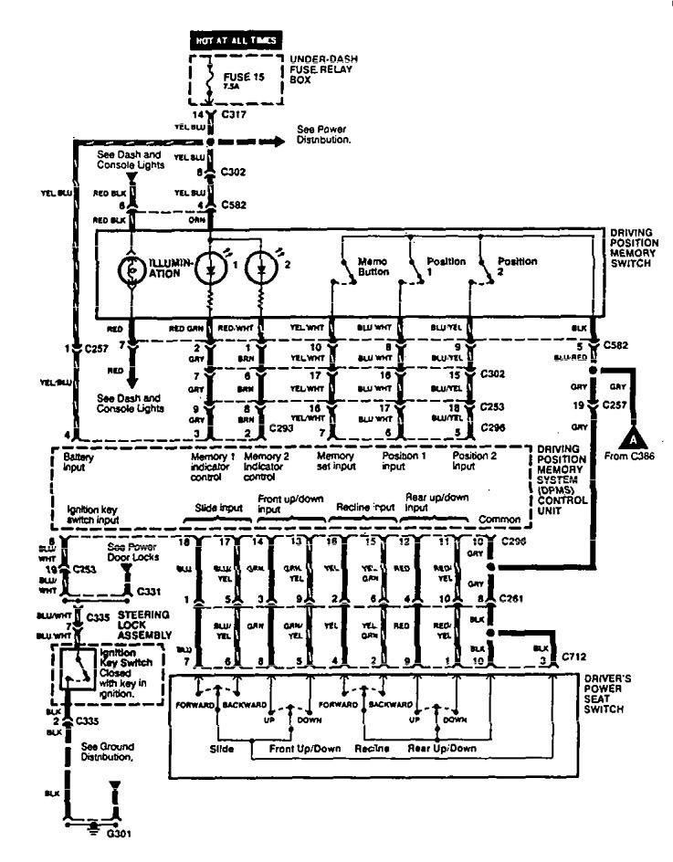 Acura Legend 1995 Wiring Diagram Power Seat Carknowledge