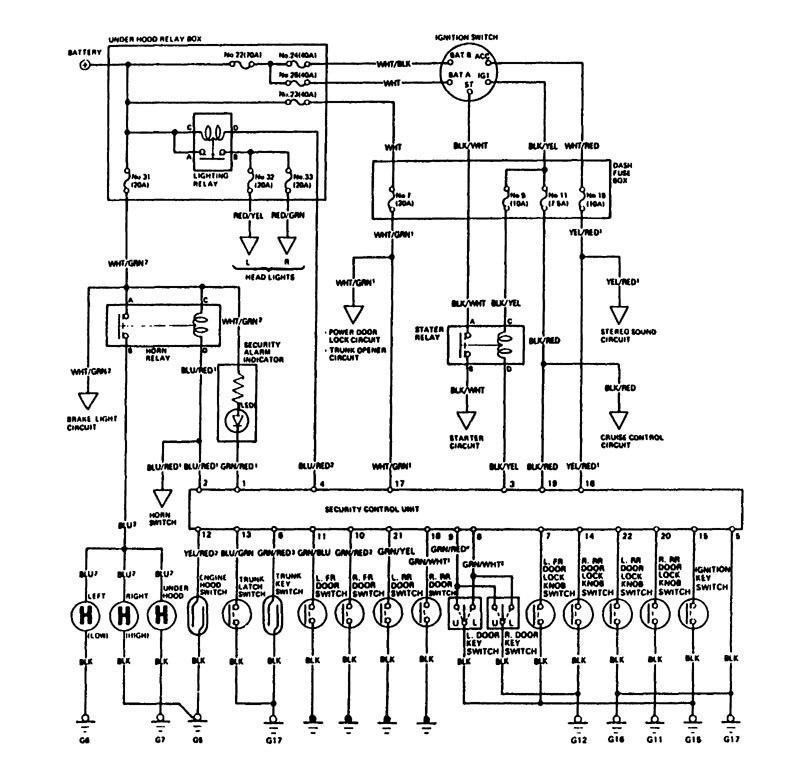 Acura Legend  1988  - Wiring System  Anti