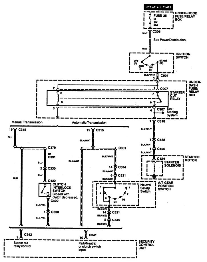 Wiring Diagram For Security System