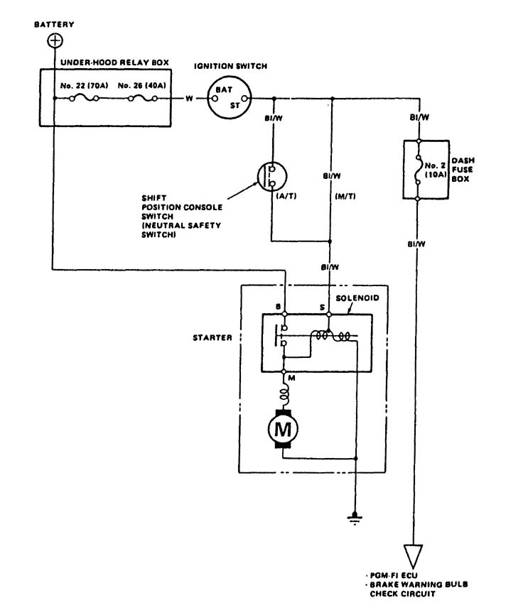 Acura Legend  1987  - Wiring Diagram - Starting