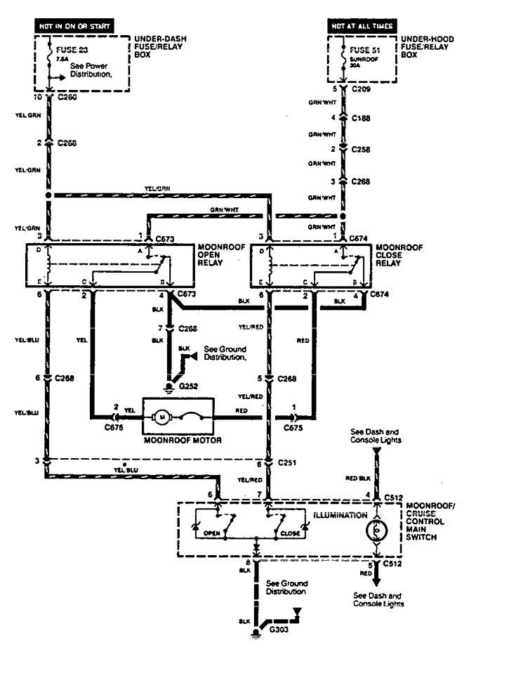 Diagram Acura Slx 1996 Wiring Diagrams Diagram Schematic Circuit