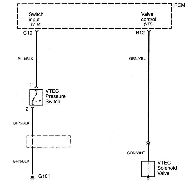 Acura Tl  1998 - 2003  - Wiring Diagrams