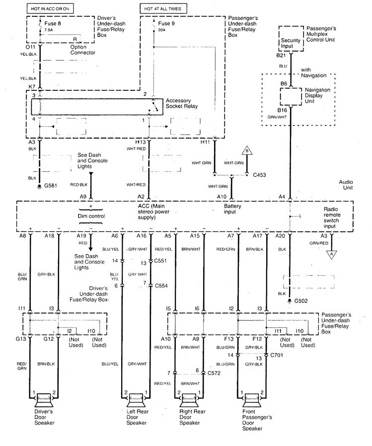 Acura Tl  1998 - 1999  - Wiring Diagrams