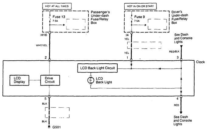 Acura Tl  1998 - 1999  - Wiring Diagrams