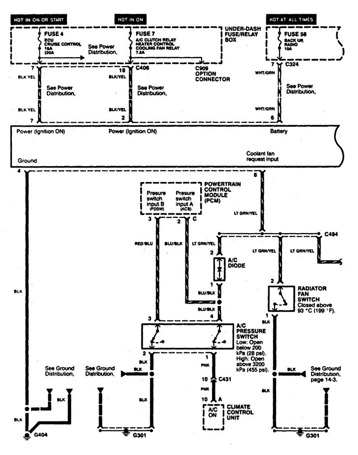 Acura TL (1997) - wiring diagrams - cooling fans ...