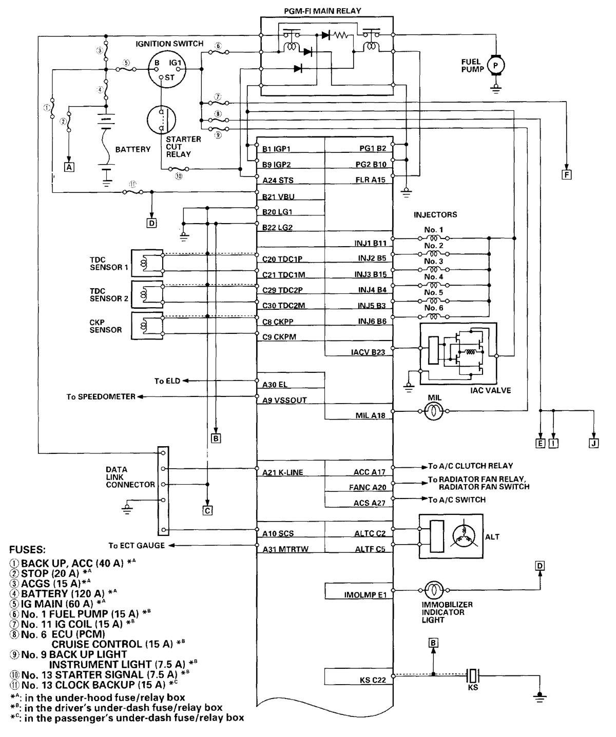 acura tl wiring diagram fuel control 1 2000 acura tl (2000 2001) wiring diagrams fuel controls carknowledge