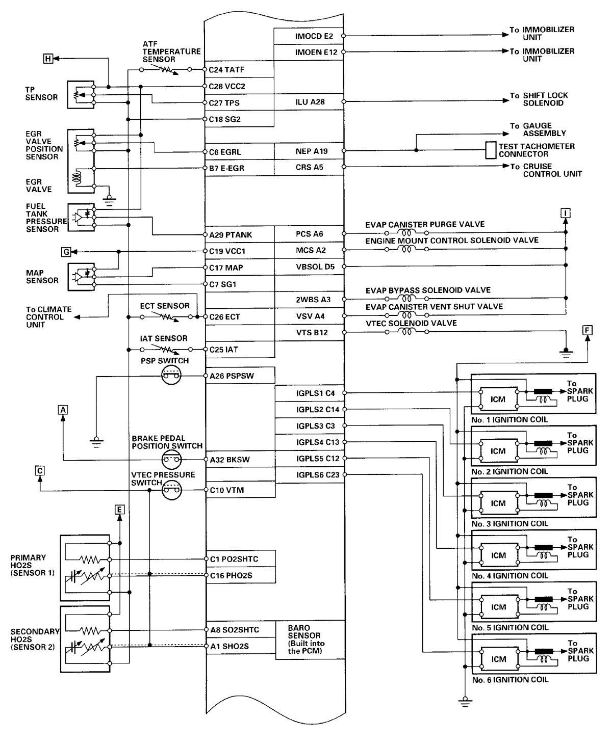 2000 Acura Tl Wiring Diagram Trusted Integra Wire 2001 Diagrams Fuel Controls Carknowledge Alarm