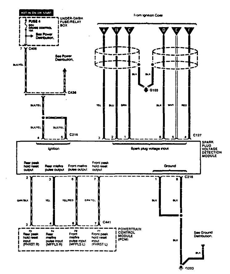 Acura Tl  1996 - 1997  - Wiring Diagrams