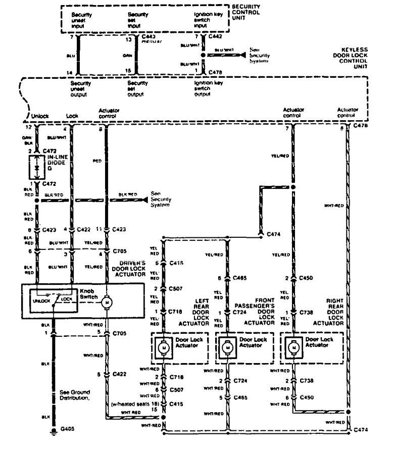 Acura Tl  1996  - Wiring Diagrams