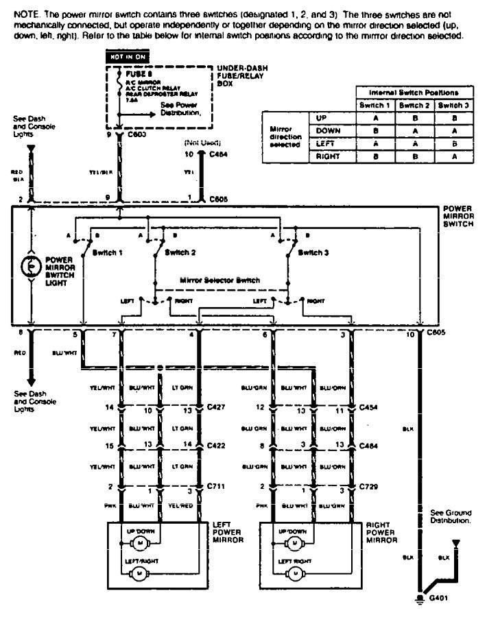 Acura Tl  1995  - Wiring Diagrams