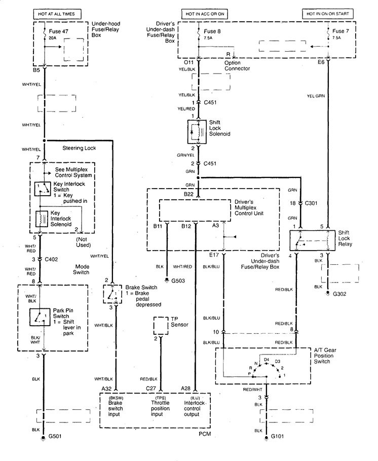 acura tl  1999  - wiring diagrams
