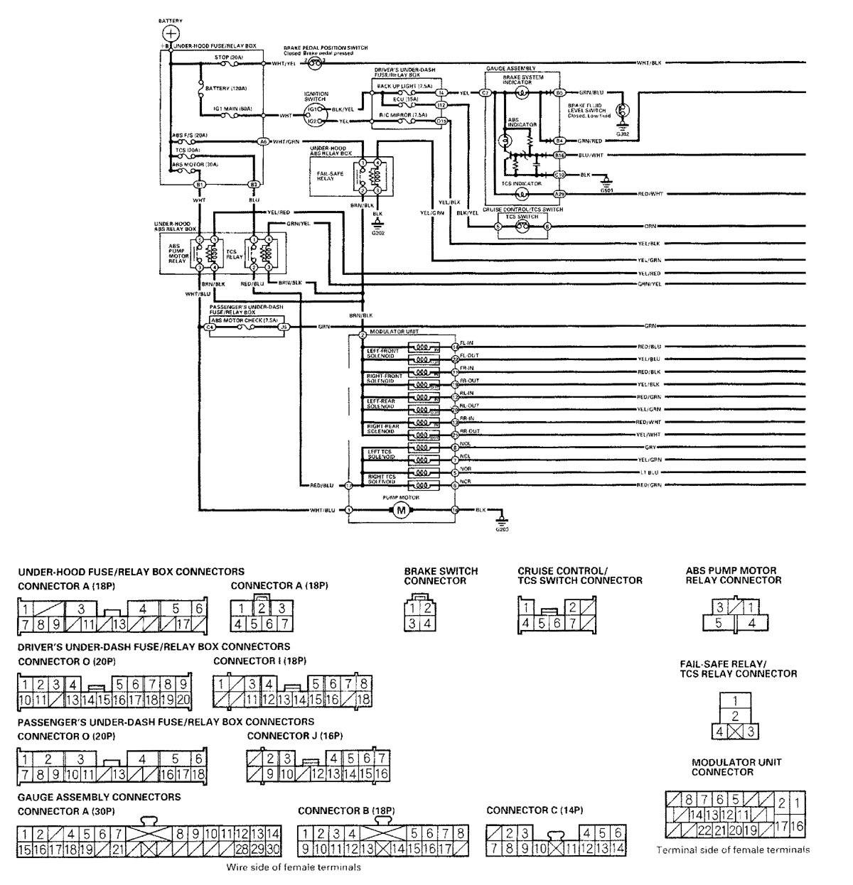 acura tl  2000 - 2002  - wiring diagrams