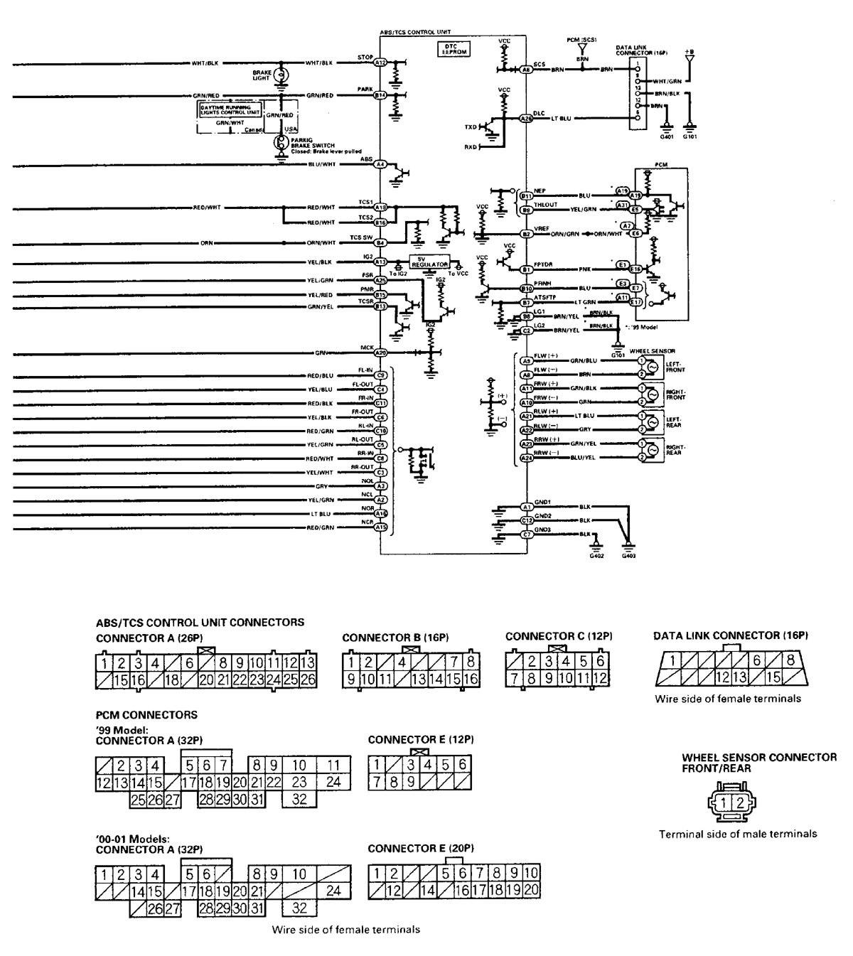 2000 Porsche Boxster Wiring Diagram