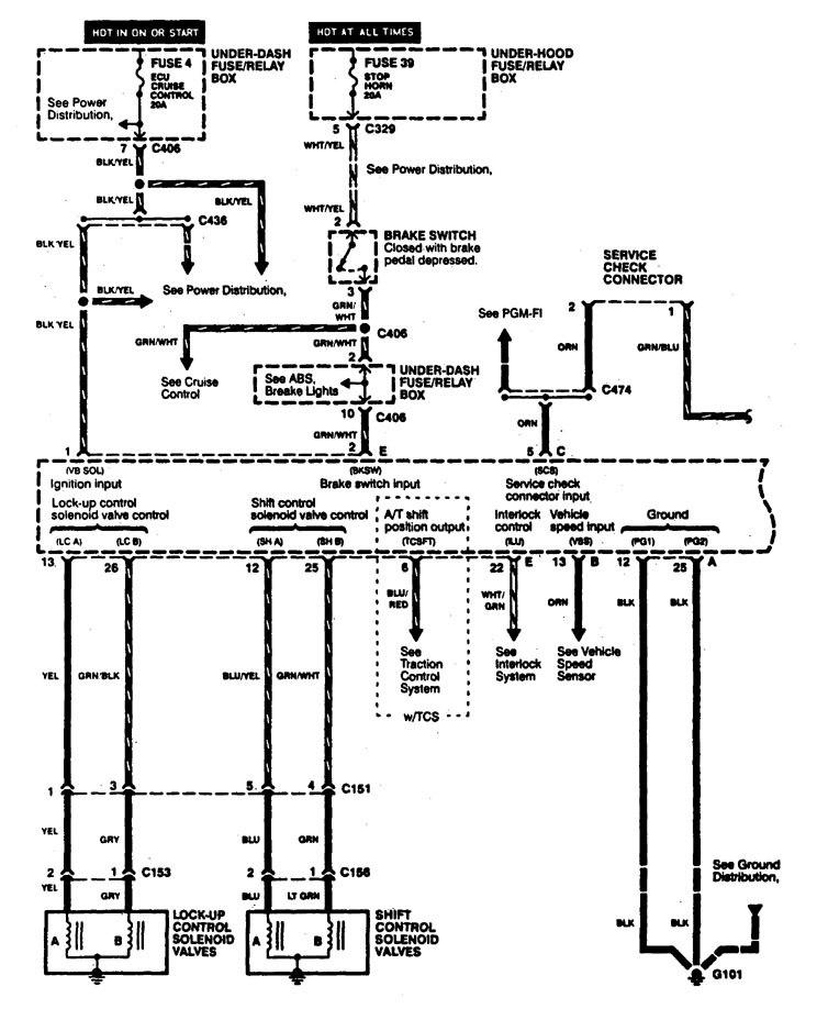 Acura Tl Wiring Diagram Transaxle Controls