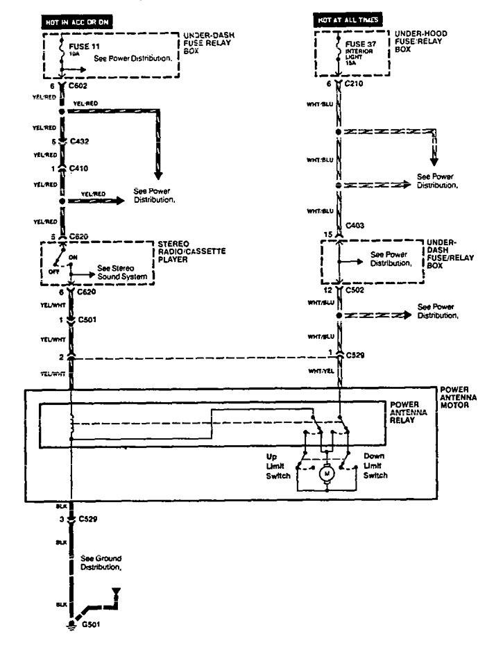 Acura Vigor Fuse Diagram Layout Wiring Diagrams \u2022rhlaurafinlaycouk: 1995 Acura Integra Fuse Box Diagram On 94 530i At Gmaili.net