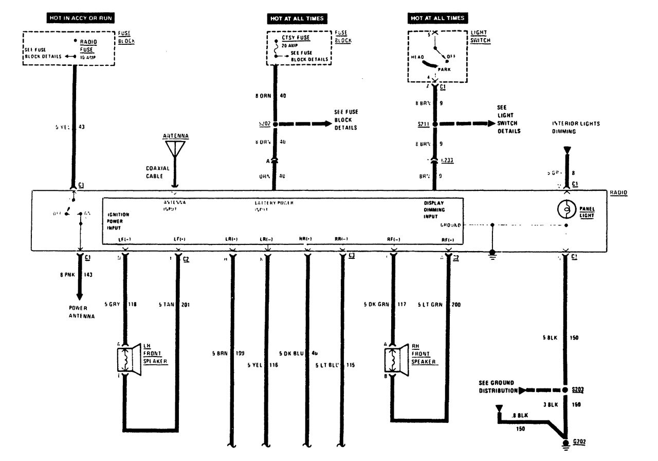 1989 buick century fuse box  u2022 wiring diagram for free